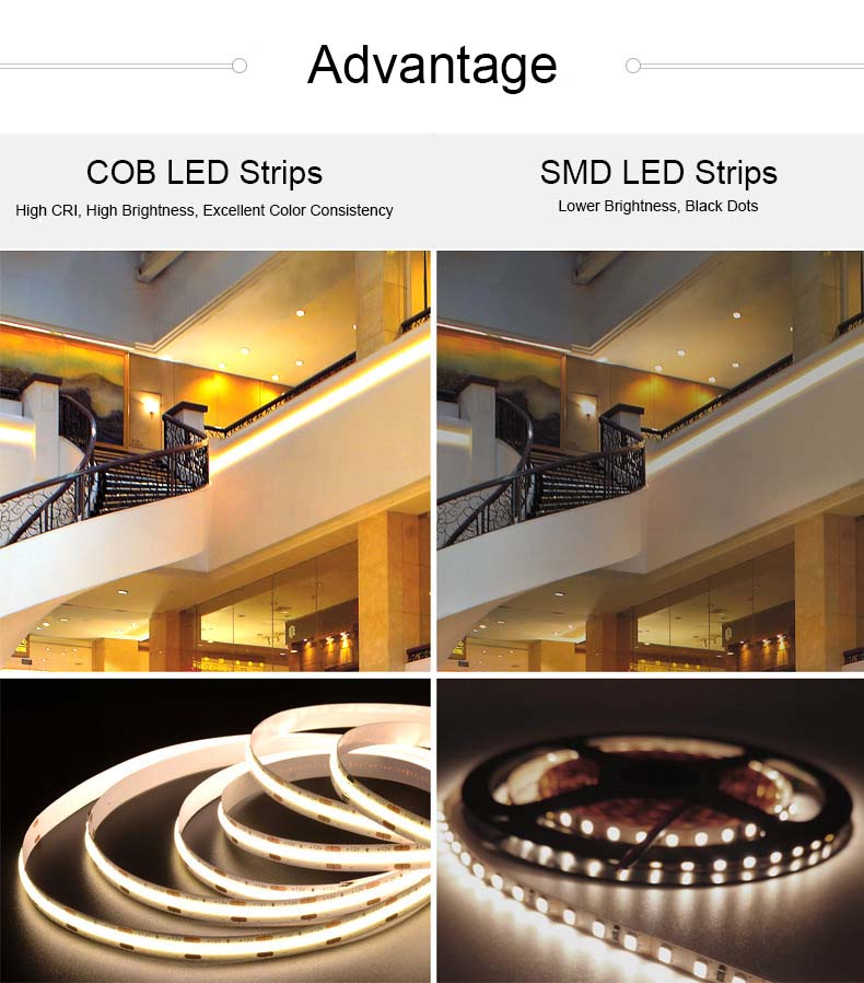 COB LED Strips Advantage