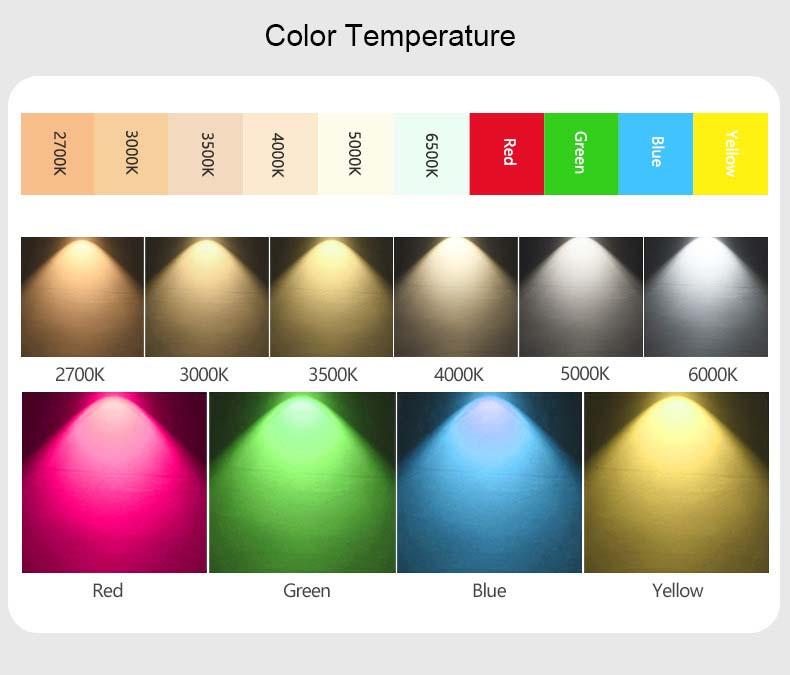Color Temperature COB LED Strip