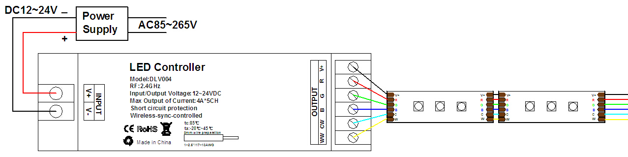 RGBCW LED Controller Application