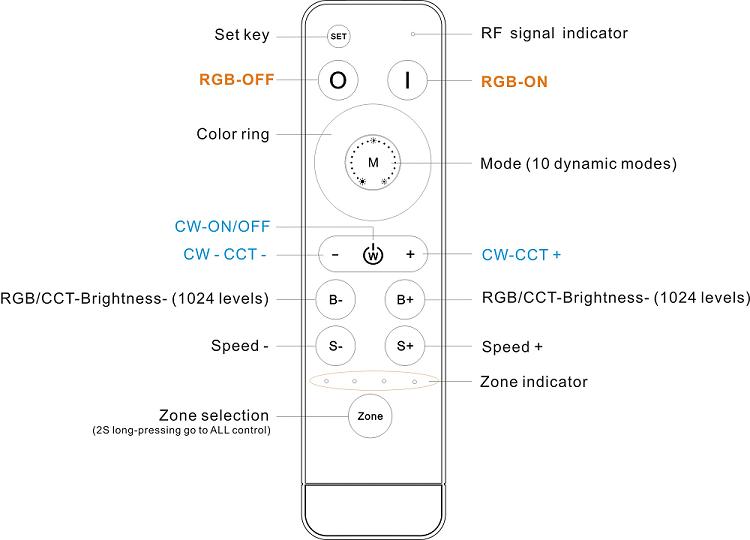 Wireless Sync RGBCW LED Remote