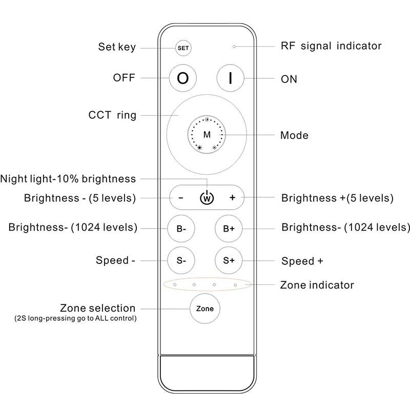 CCT LED Remote
