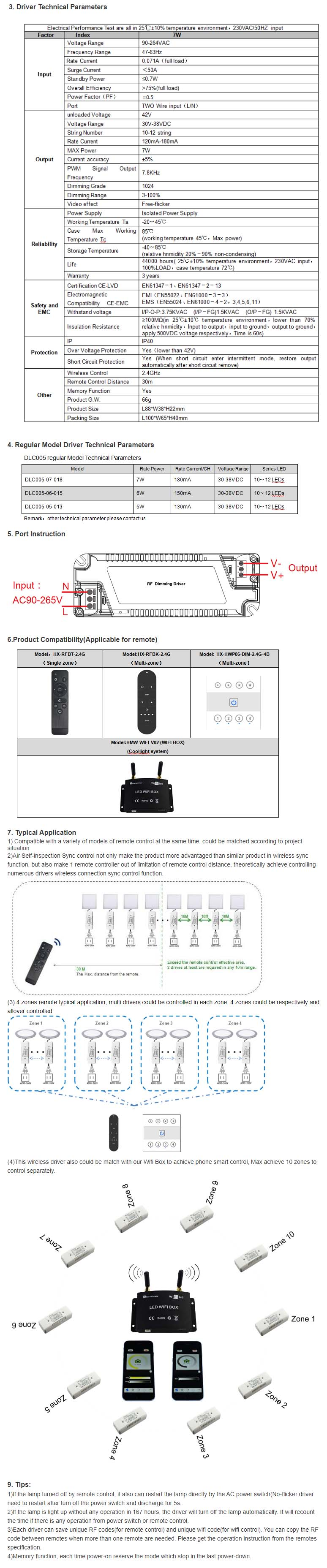 Dimmable LED Driver Details